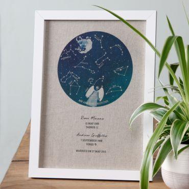 Zodiac Constellation Linen Anniversary Print