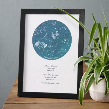 Zodiac Constellation Paper Anniversary Print