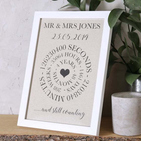 Linen Anniversary Time Print