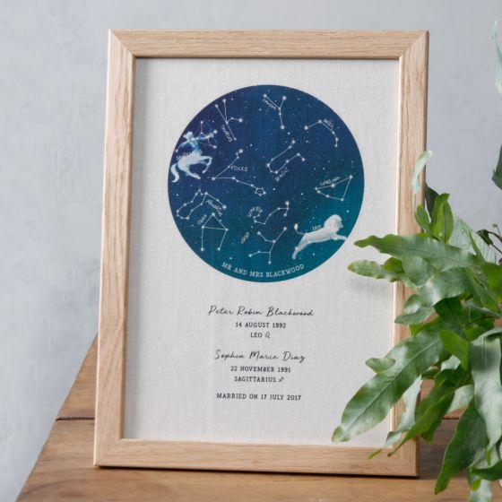 Zodiac Constellation Cotton Anniversary Print
